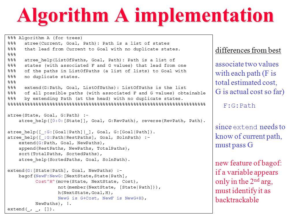 Algorithm A implementation