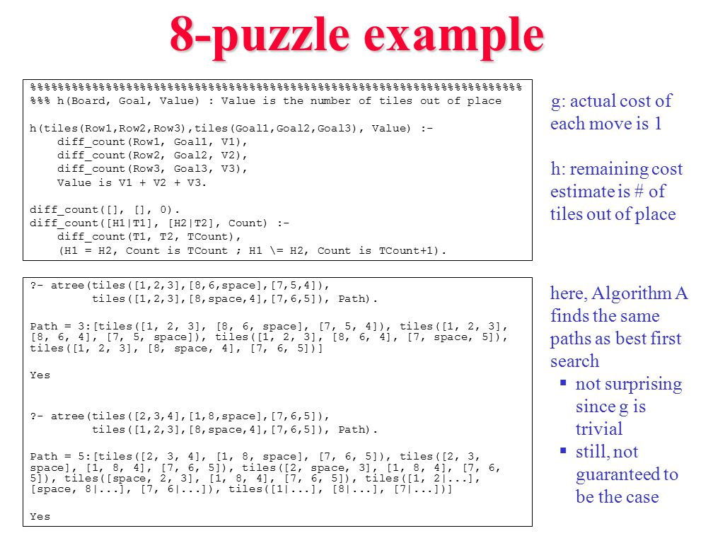 8-puzzle example g: actual cost of each move is 1