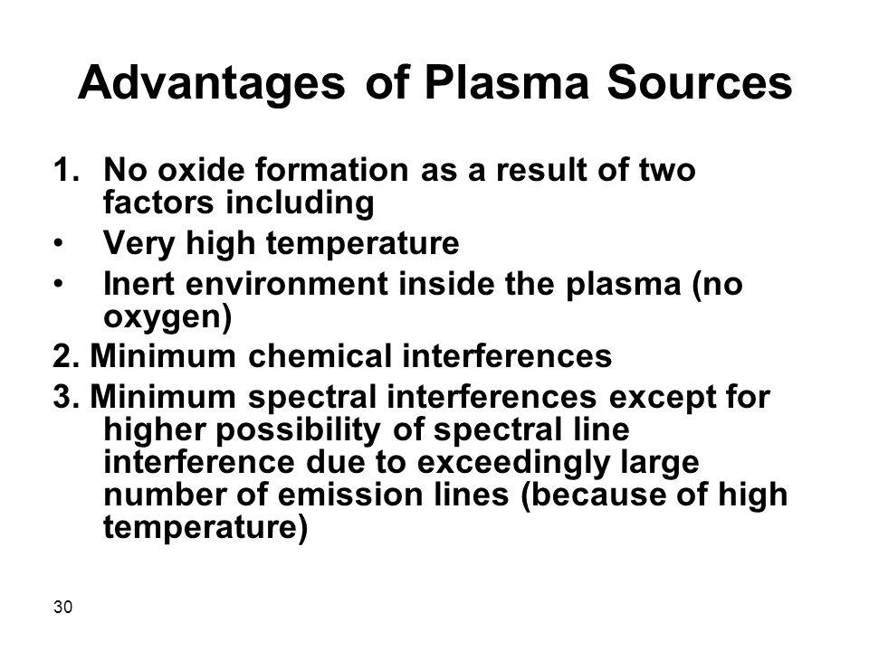 Advantages of Plasma Sources
