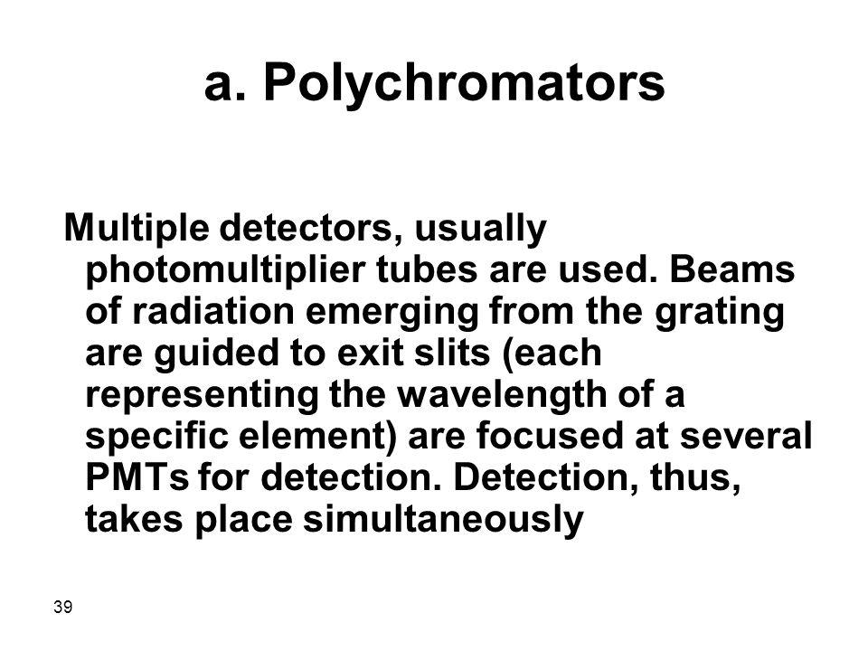 a. Polychromators