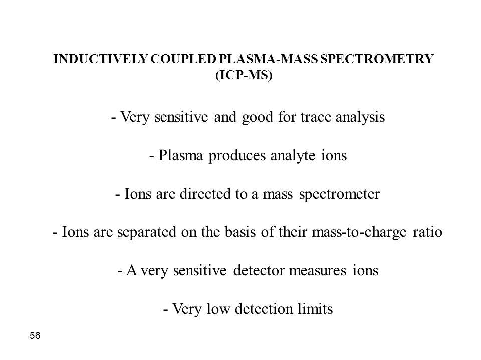 INDUCTIVELY COUPLED PLASMA-MASS SPECTROMETRY