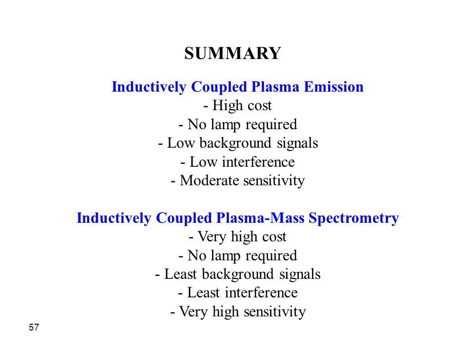 SUMMARY Inductively Coupled Plasma Emission - High cost