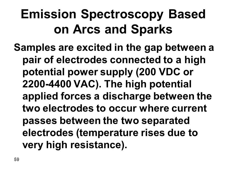 Emission Spectroscopy Based on Arcs and Sparks