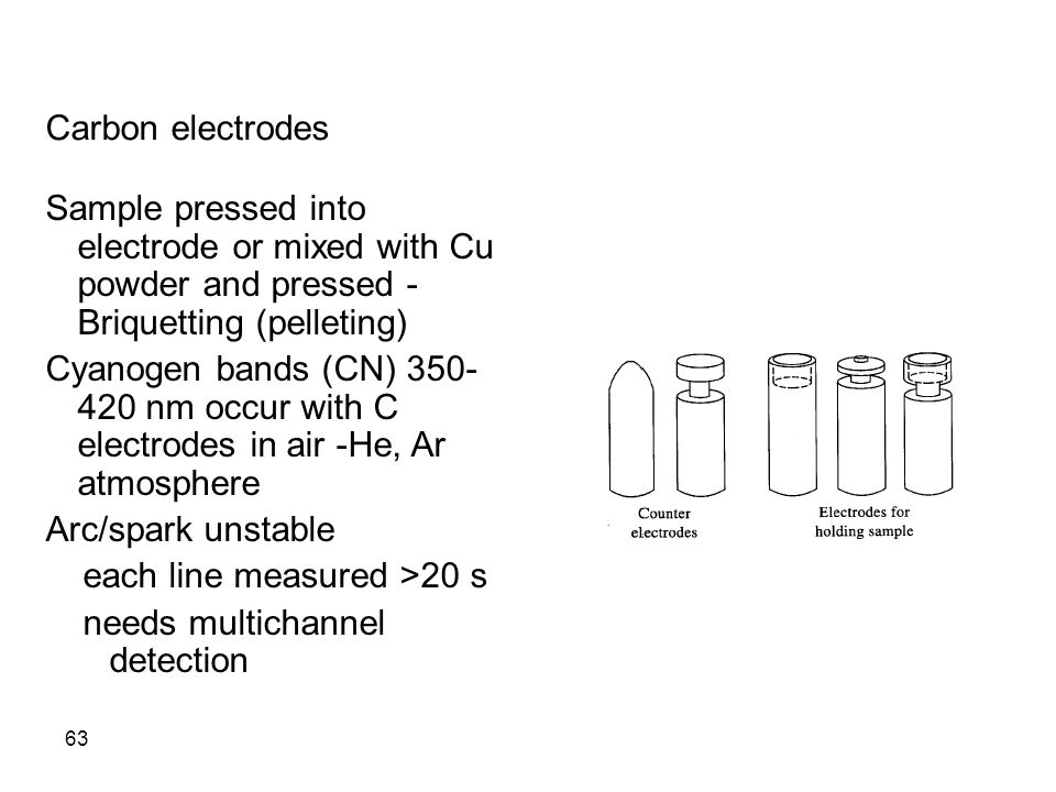 Carbon electrodes Sample pressed into electrode or mixed with Cu powder and pressed - Briquetting (pelleting)