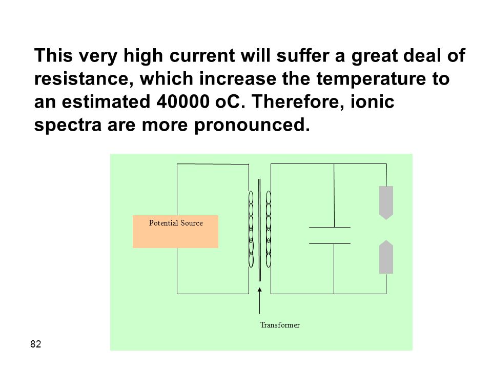This very high current will suffer a great deal of resistance, which increase the temperature to an estimated 40000 oC. Therefore, ionic spectra are more pronounced.