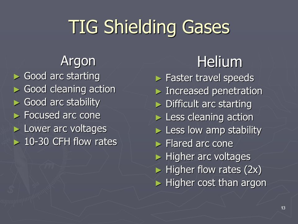 TIG Shielding Gases Helium Argon Good arc starting