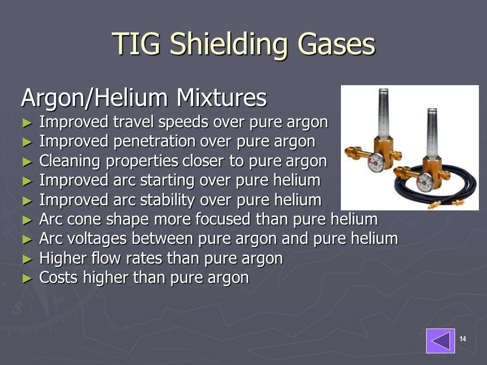 TIG Shielding Gases Argon/Helium Mixtures