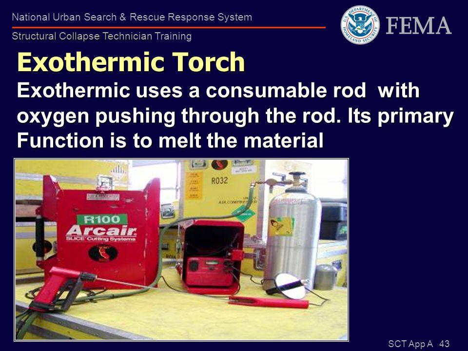 FEMA US&R Response System - Rescue Specialist Training