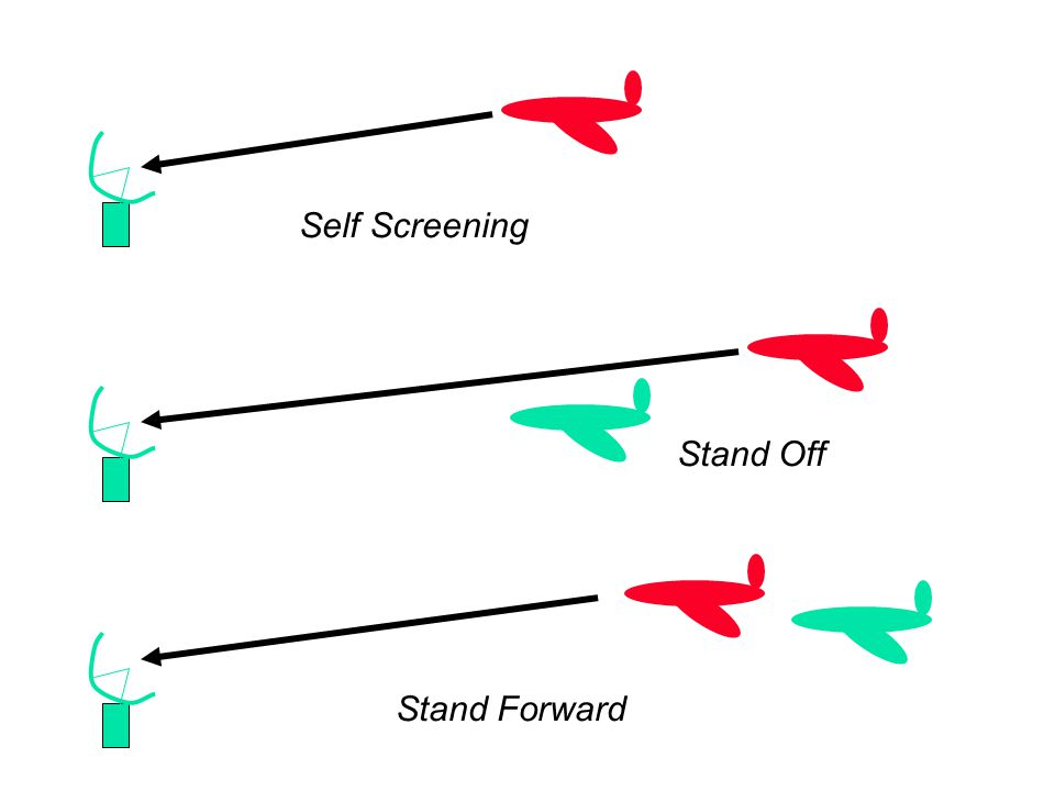 Self Screening Stand Off Stand Forward
