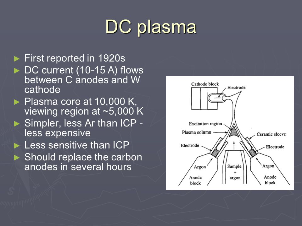 DC plasma First reported in 1920s
