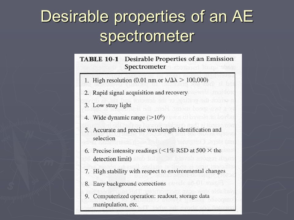 Desirable properties of an AE spectrometer