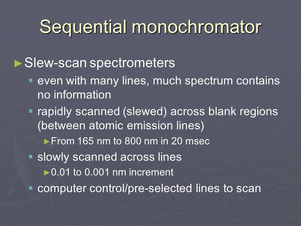 Sequential monochromator