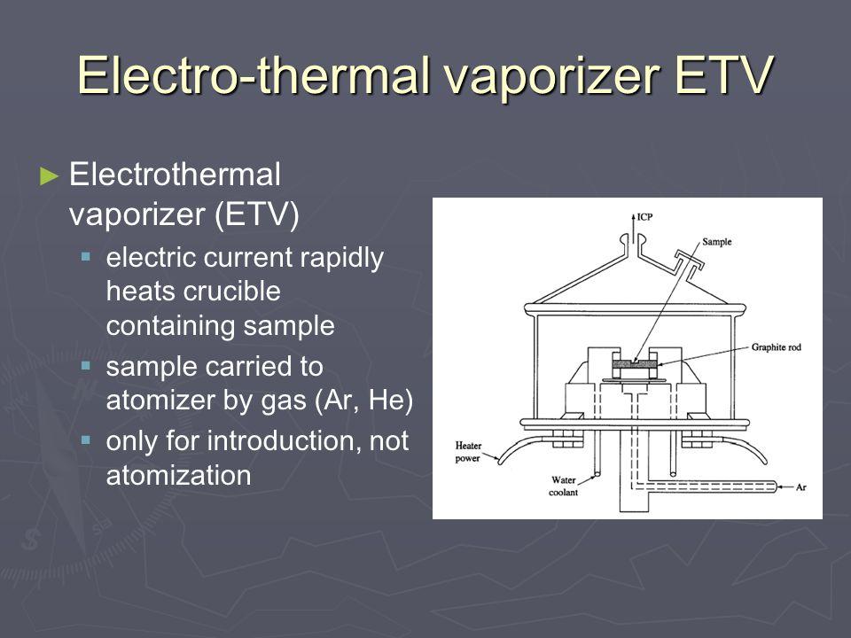 Electro-thermal vaporizer ETV