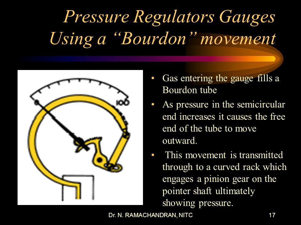 Pressure Regulators Gauges Using a Bourdon movement