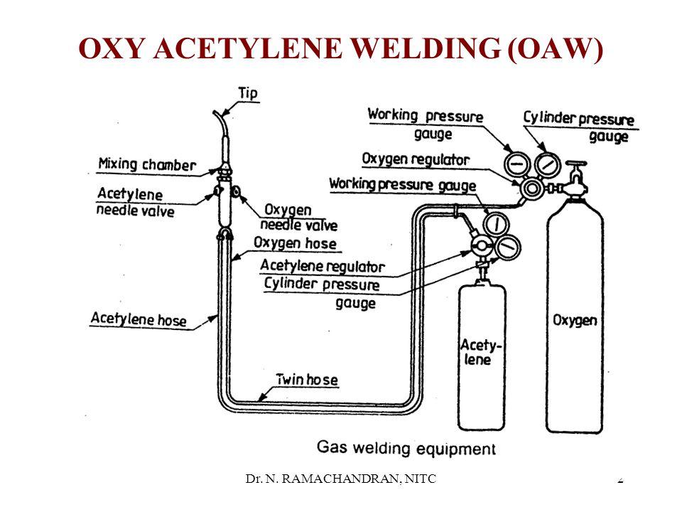 OXY ACETYLENE WELDING (OAW)