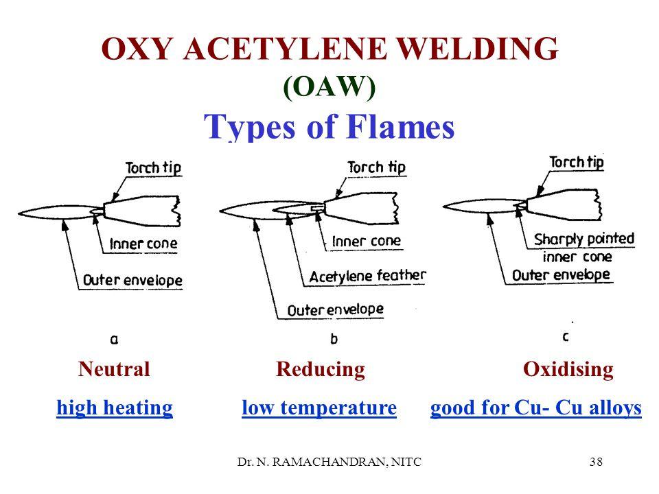 OXY ACETYLENE WELDING (OAW) Types of Flames