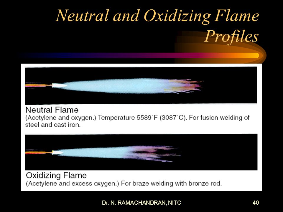 Neutral and Oxidizing Flame Profiles