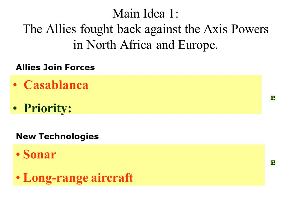 Main Idea 1: The Allies fought back against the Axis Powers in North Africa and Europe.
