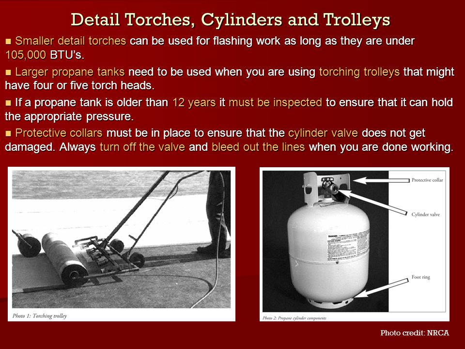 Detail Torches, Cylinders and Trolleys