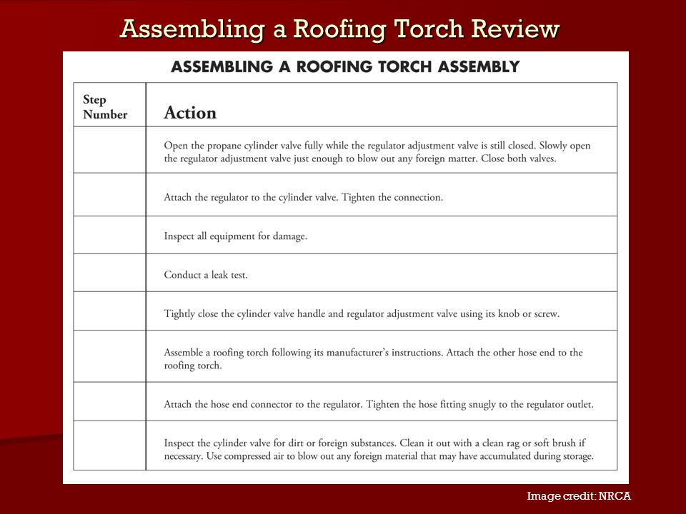 Assembling a Roofing Torch Review