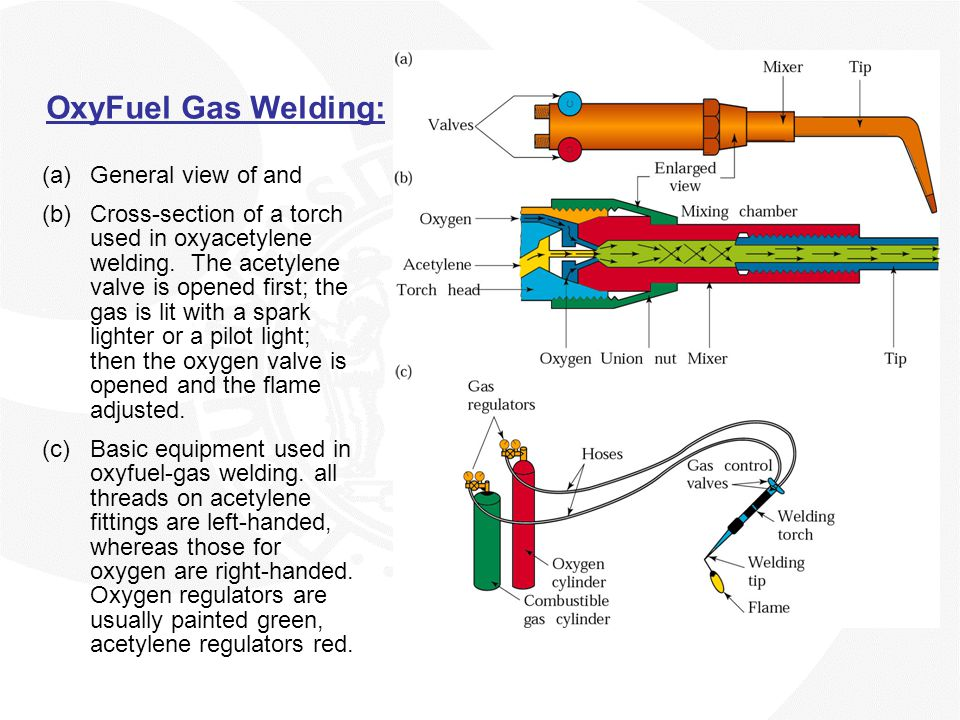 OxyFuel Gas Welding: General view of and