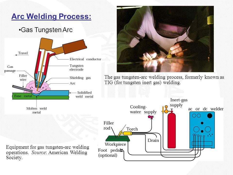 Arc Welding Process: Gas Tungsten Arc