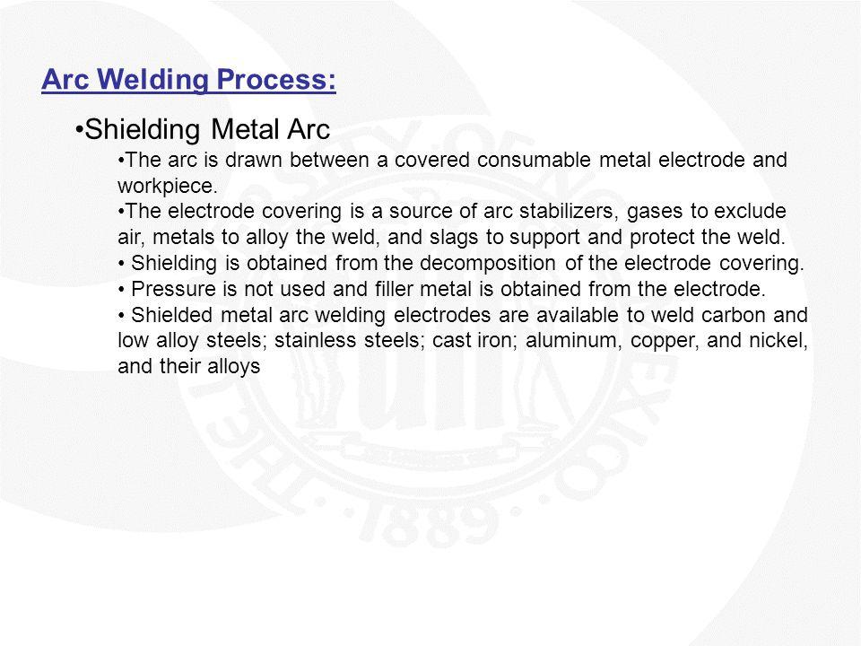 Arc Welding Process: Shielding Metal Arc