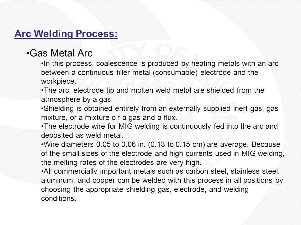 Arc Welding Process: Gas Metal Arc
