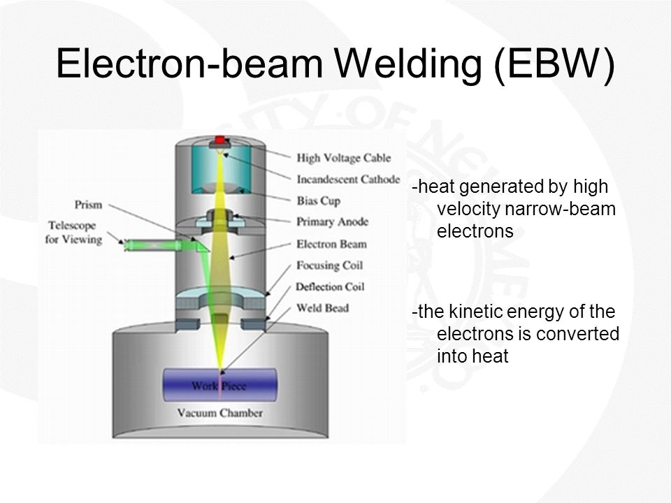 Electron-beam Welding (EBW)