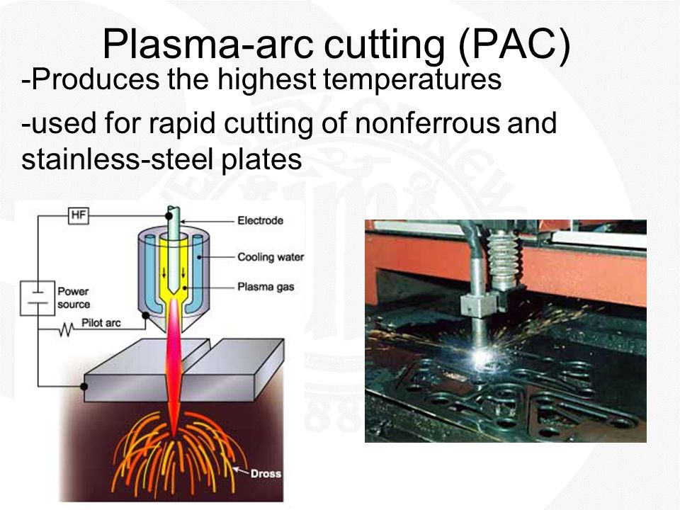 Plasma-arc cutting (PAC)