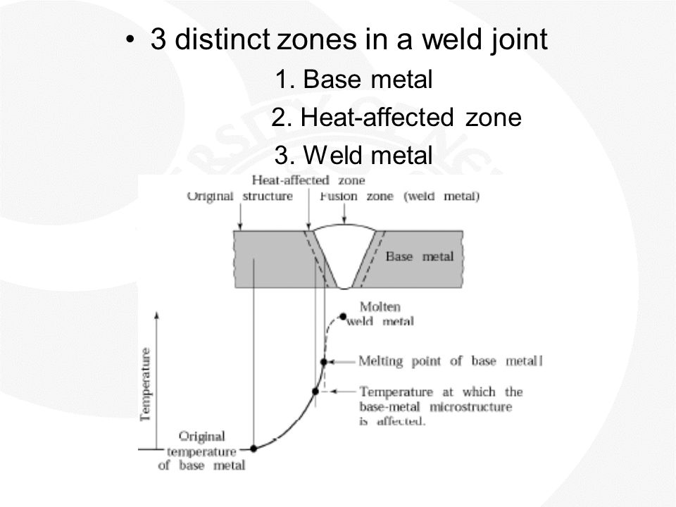 3 distinct zones in a weld joint