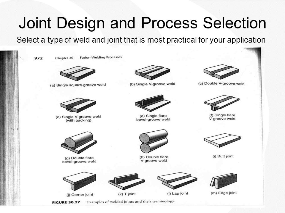 Joint Design and Process Selection