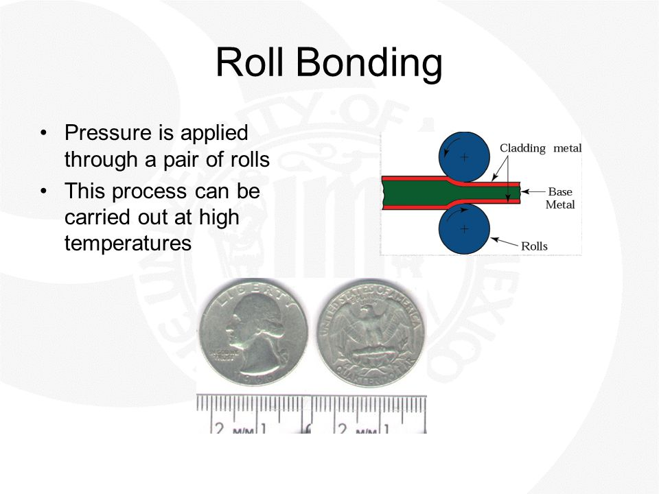 Roll Bonding Pressure is applied through a pair of rolls