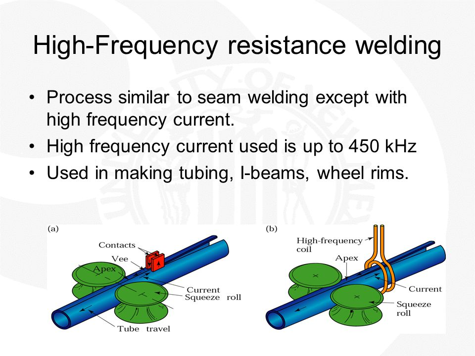 High-Frequency resistance welding