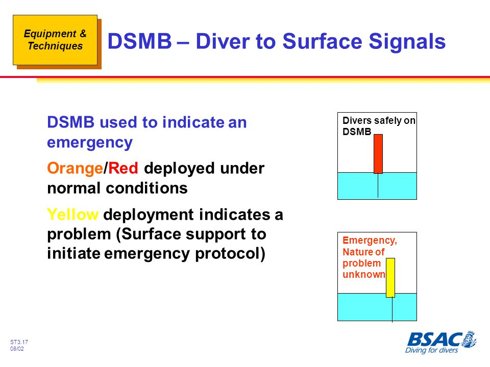 DSMB – Diver to Surface Signals