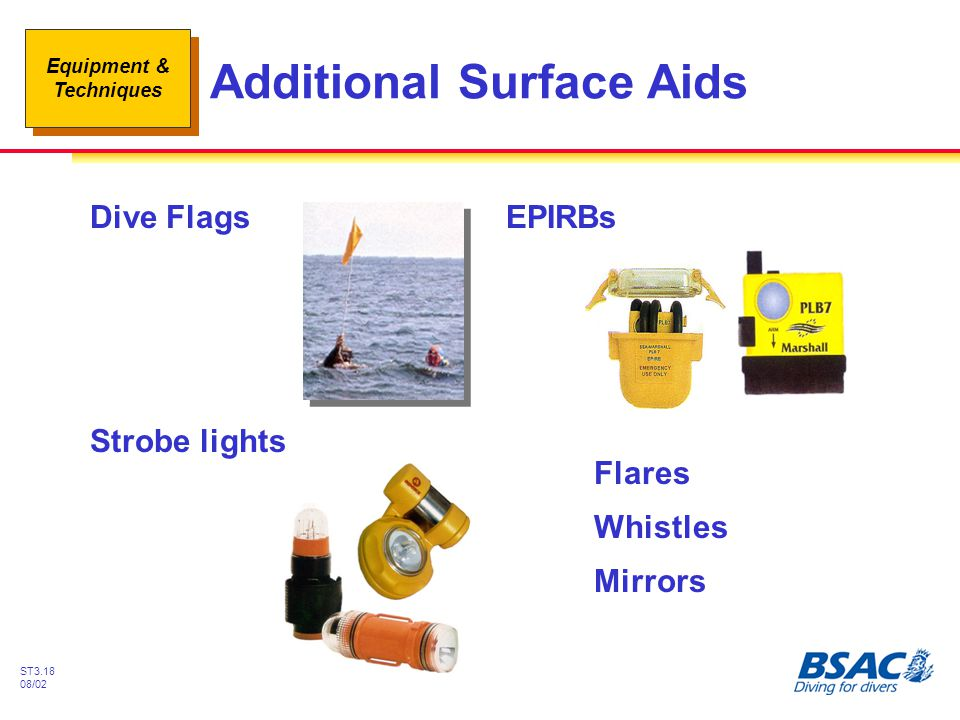 Additional Surface Aids