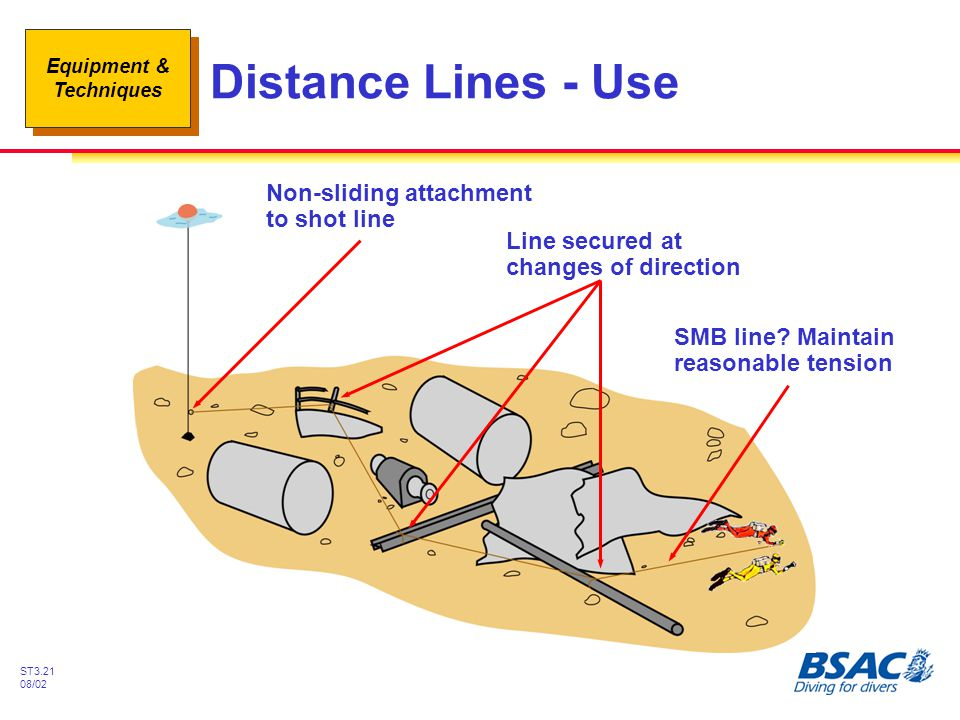 Distance Lines - Use Non-sliding attachment to shot line