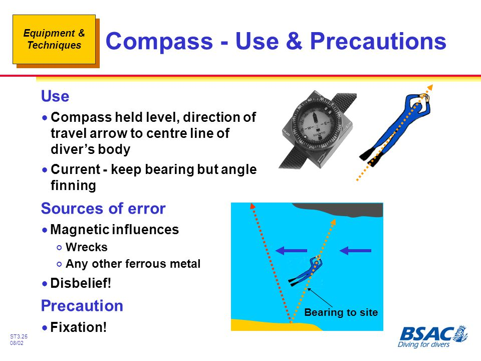 Compass - Use & Precautions