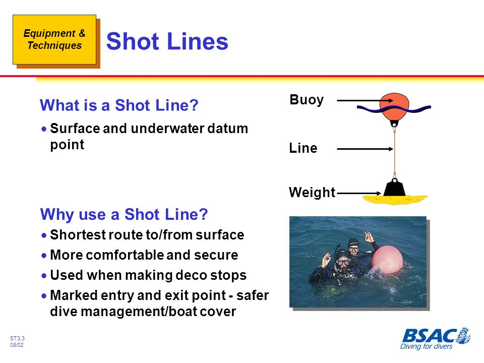 Shot Lines What is a Shot Line Why use a Shot Line Buoy