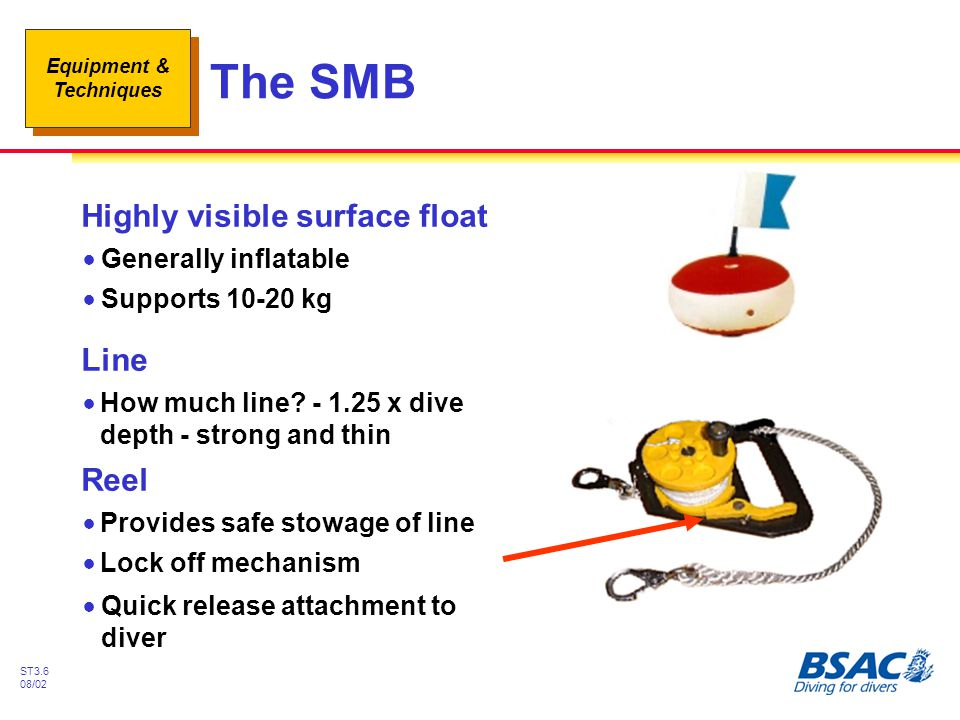 The SMB Highly visible surface float Line Reel Generally inflatable
