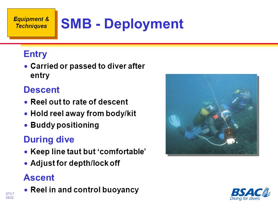 SMB - Deployment Entry Descent During dive Ascent