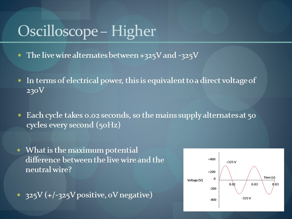 Oscilloscope – Higher The live wire alternates between +325V and -325V