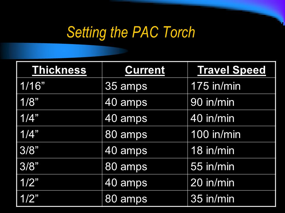 Setting the PAC Torch Thickness Current Travel Speed 1/16 35 amps