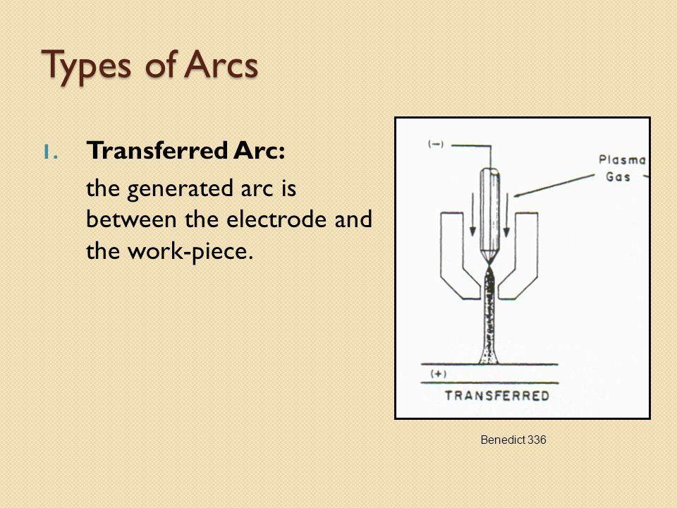Types of Arcs Transferred Arc: