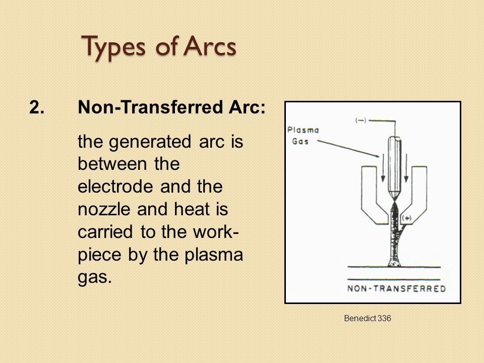 Types of Arcs 2. Non-Transferred Arc: