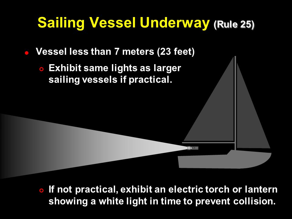 Sailing Vessel Underway (Rule 25)