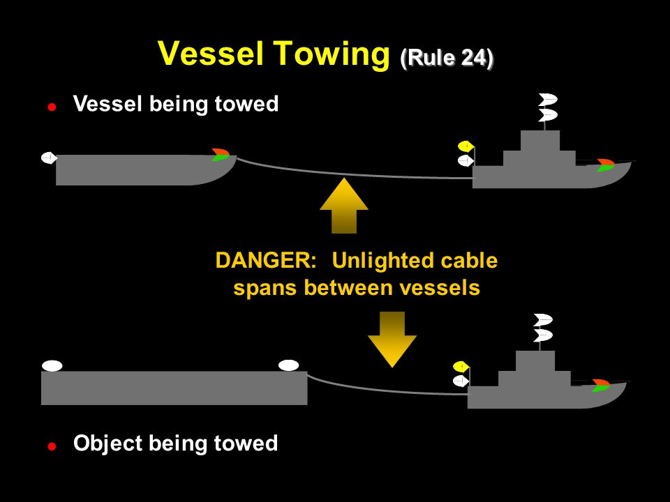 DANGER: Unlighted cable spans between vessels