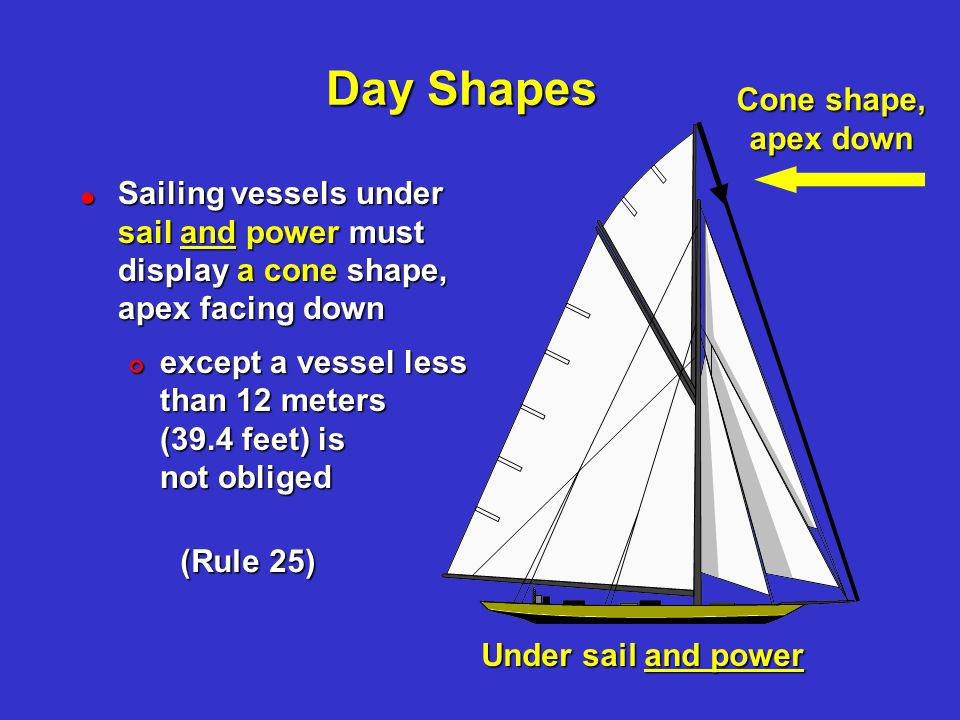 Day Shapes Day Shapes Cone shape, apex down