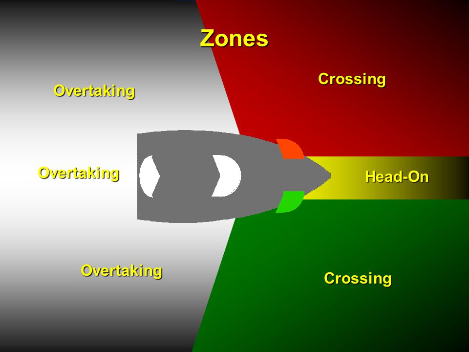 Zones Zones Crossing Overtaking Overtaking Head-On Overtaking Crossing