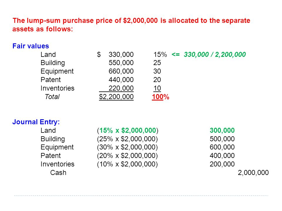 The lump-sum purchase price of $2,000,000 is allocated to the separate assets as follows: